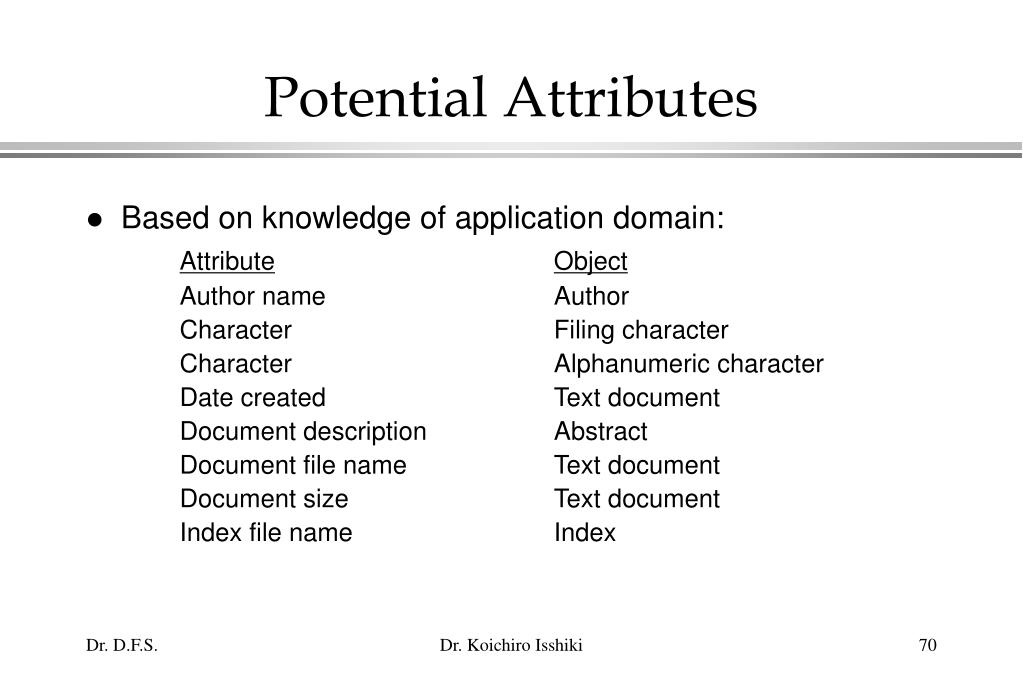 Potential Attributes