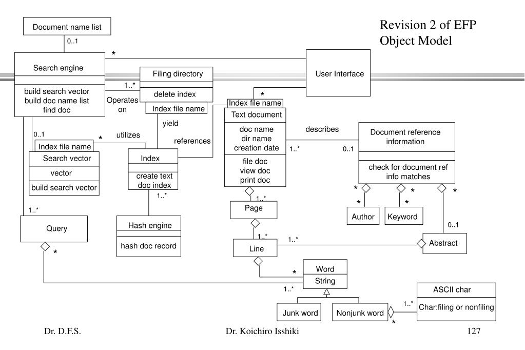 Revision 2 of EFP Object Model
