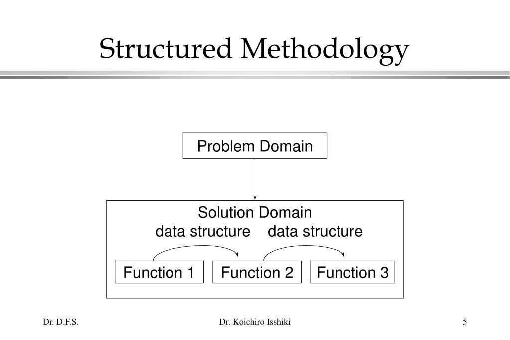 Structured Methodology