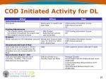cod initiated activity for dl