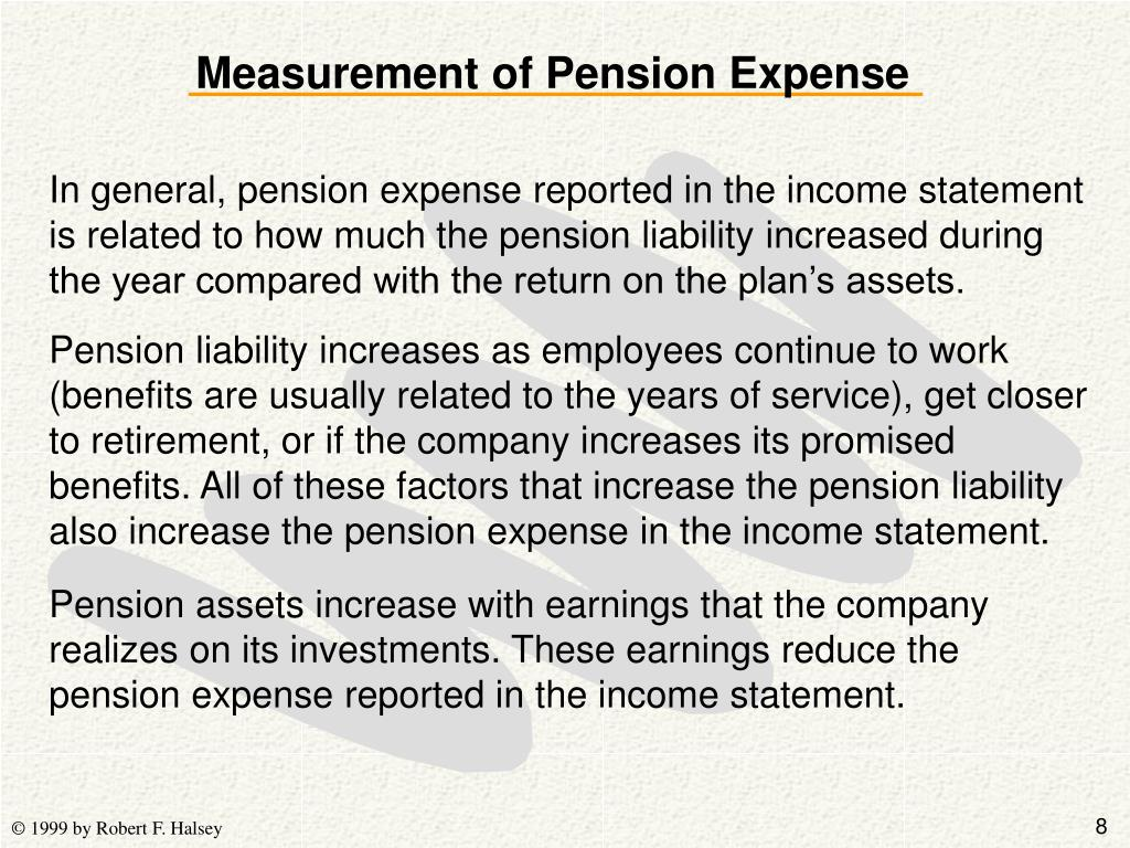Measurement of Pension Expense