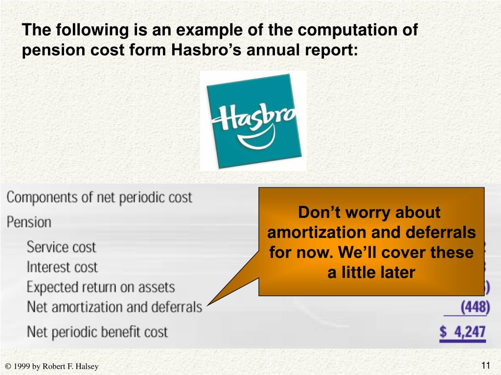 The following is an example of the computation of pension cost form Hasbro's annual report: