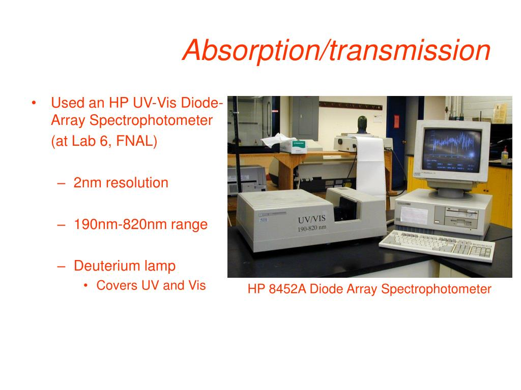 Absorption/transmission