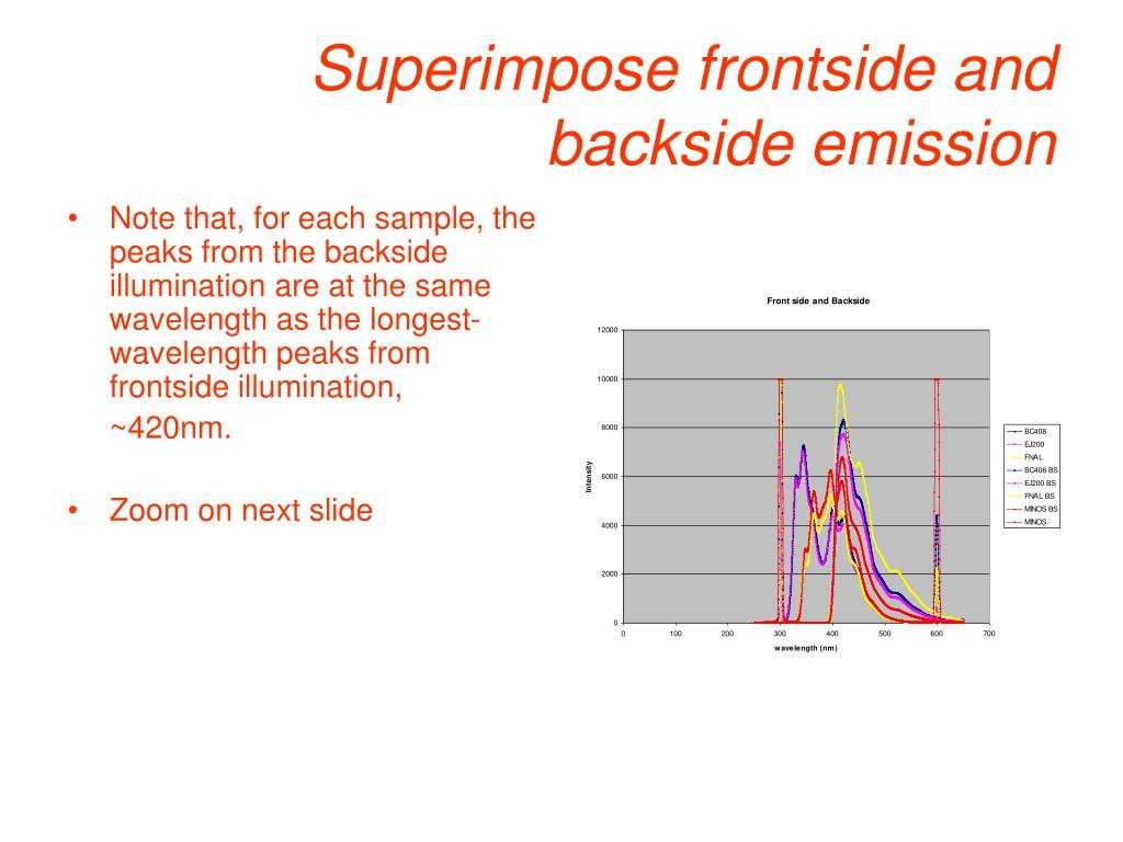 Superimpose frontside and backside emission