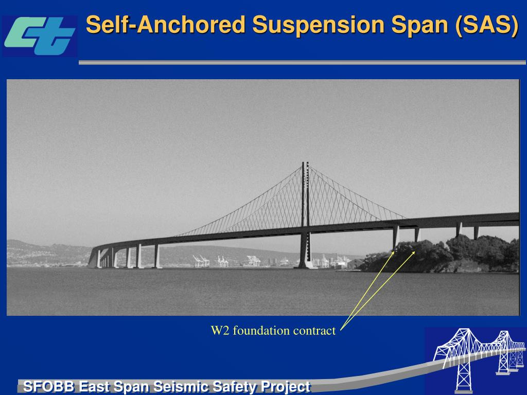 Self-Anchored Suspension Span (SAS)