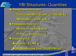 ybi structures quantities