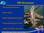 ybi structures