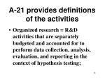 a 21 provides definitions of the activities