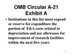 omb circular a 21 exhibit a61