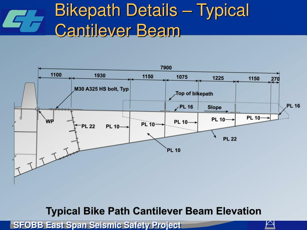 Bikepath Details – Typical Cantilever Beam