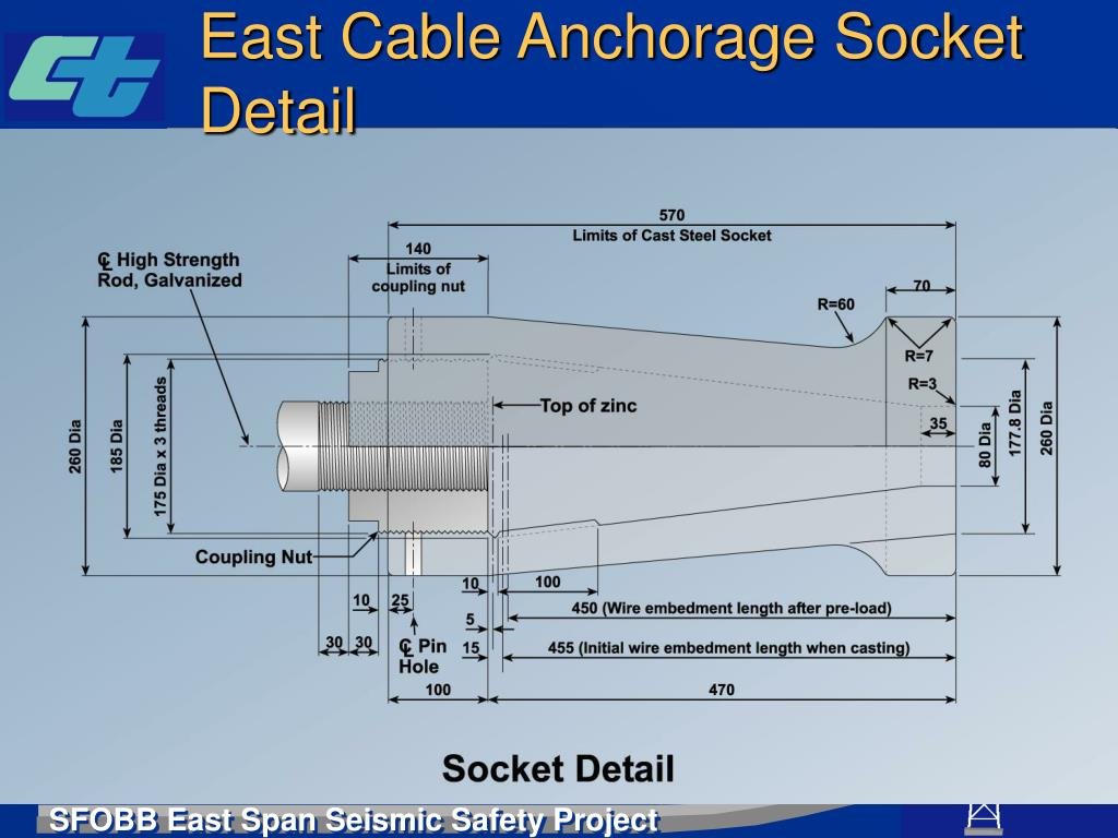 East Cable Anchorage Socket Detail
