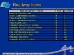 roadway items46