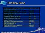 roadway items47