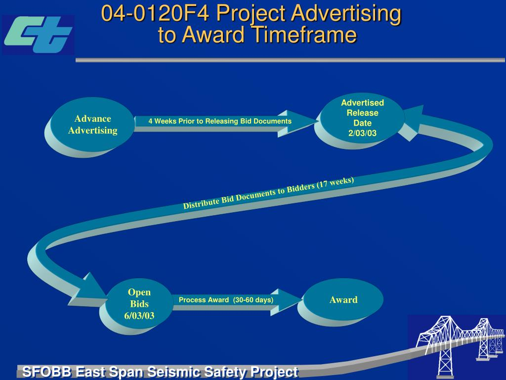 04-0120F4 Project Advertising