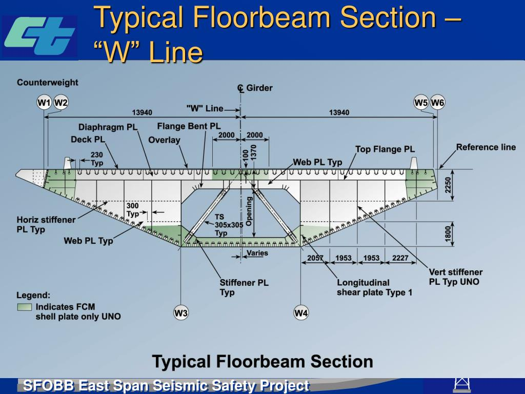 "Typical Floorbeam Section – ""W"" Line"