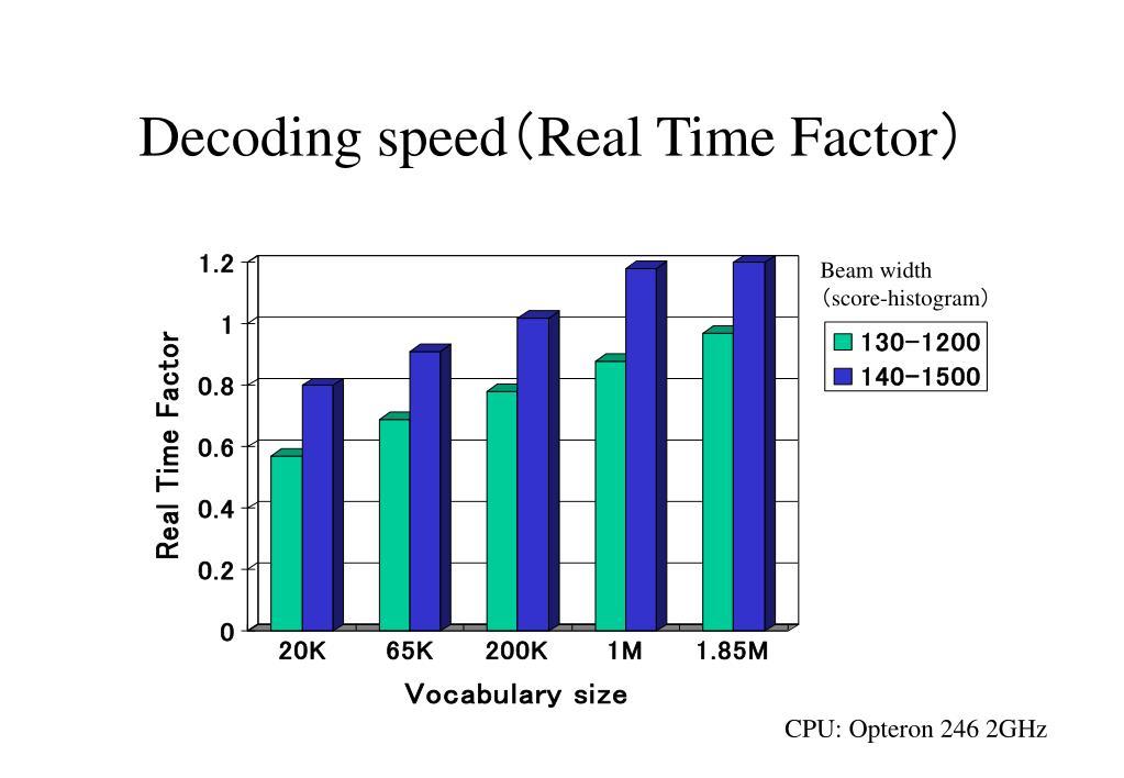 Decoding speed