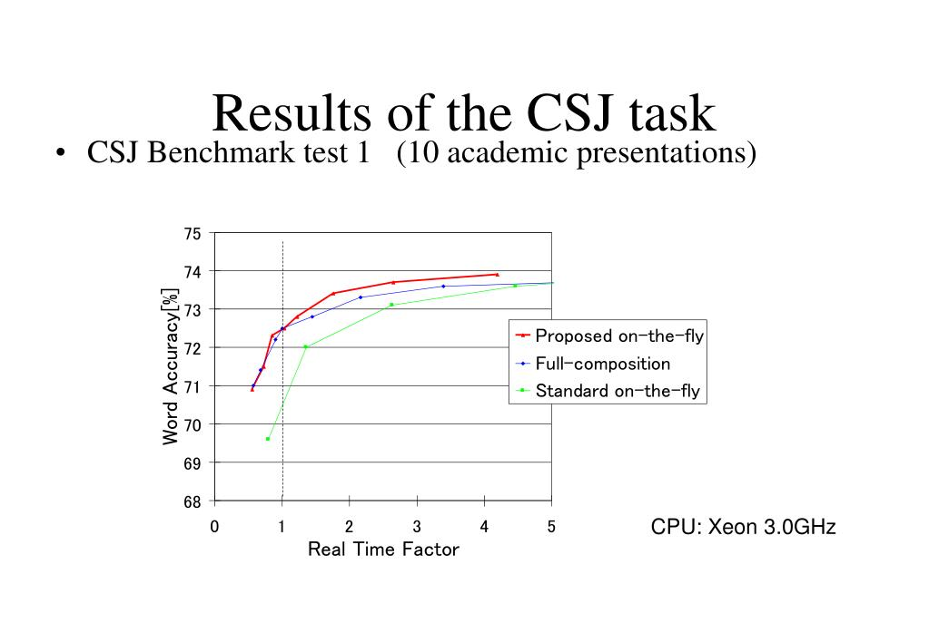 Results of the CSJ task