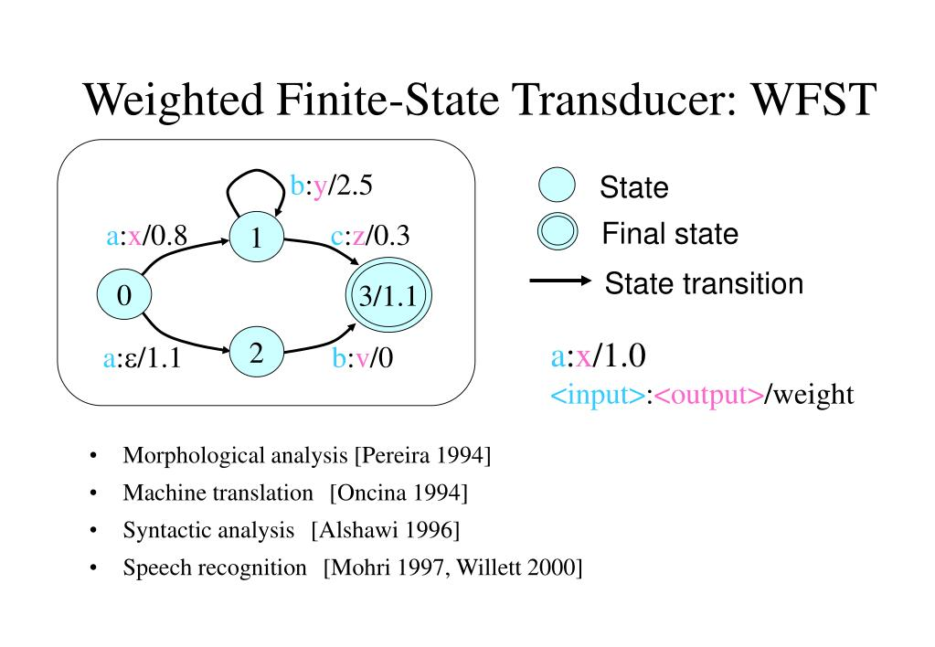 Weighted Finite-State Transducer: WFST