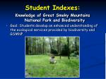 student indexes