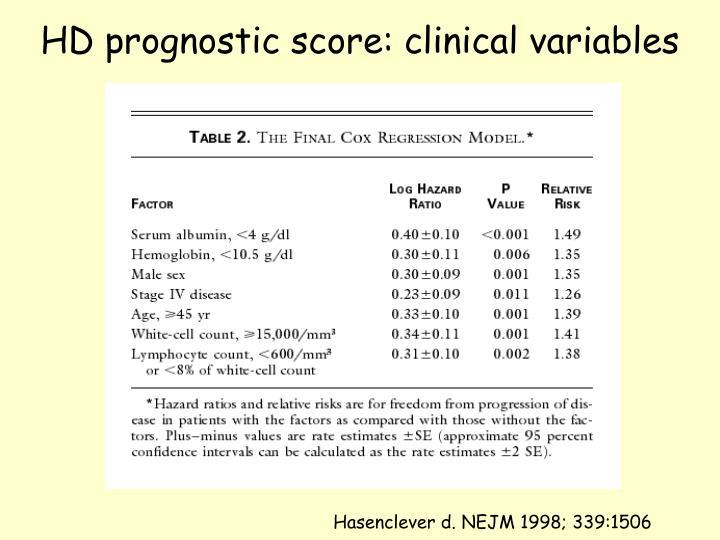 HD prognostic score: clinical variables