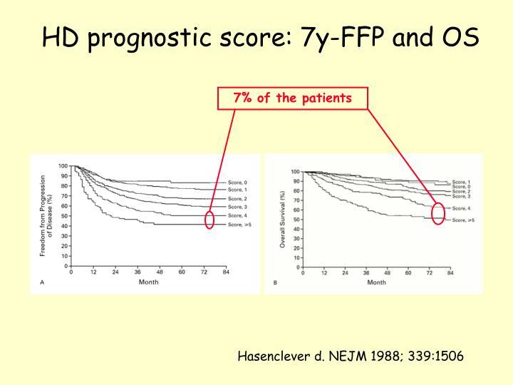 HD prognostic score: 7y-FFP and OS
