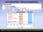 g 2 experiment theory comparison