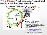 the g 2 f i nal e next generation experiment aiming at 4x improved precision