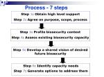 process 7 steps