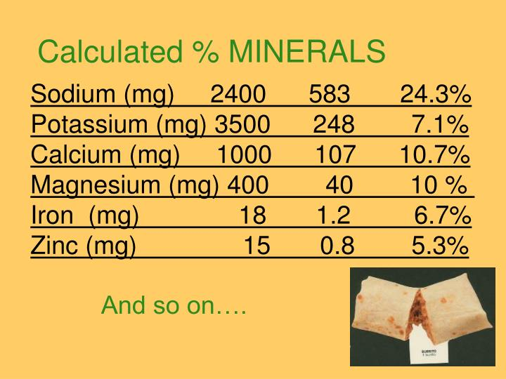 Calculated % MINERALS