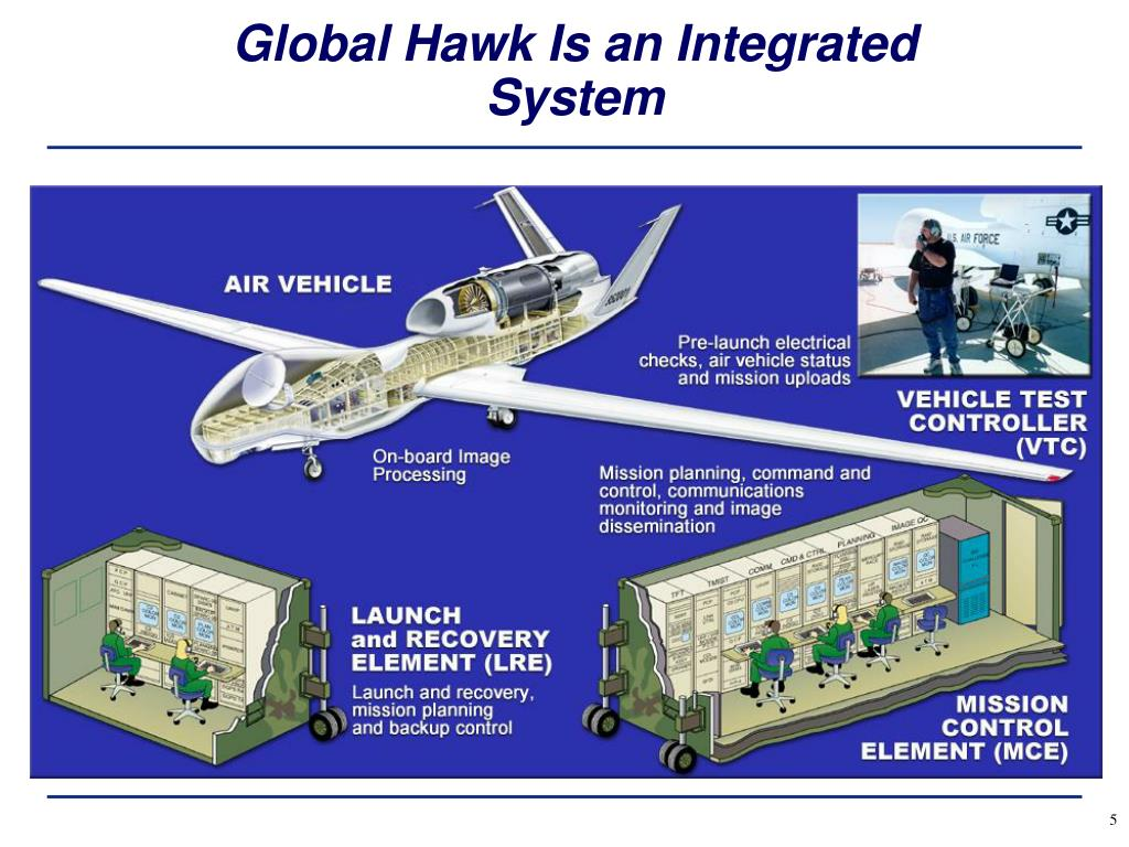 Global Hawk Is an Integrated System