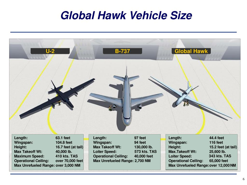 Global Hawk Vehicle Size