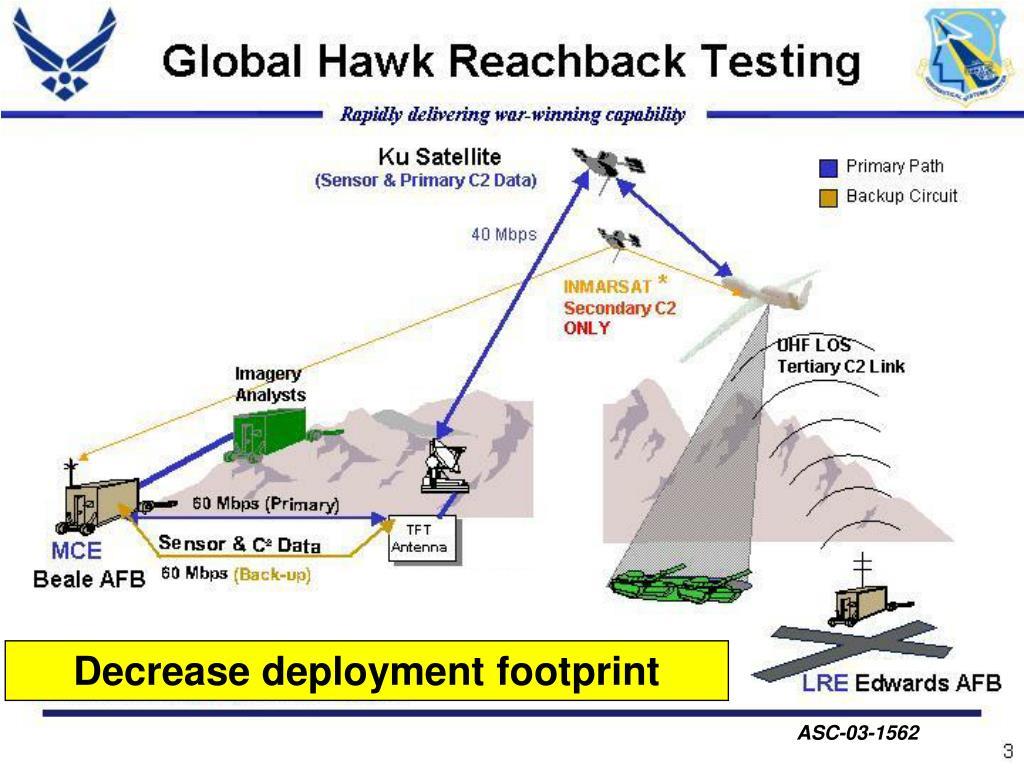 Decrease deployment footprint