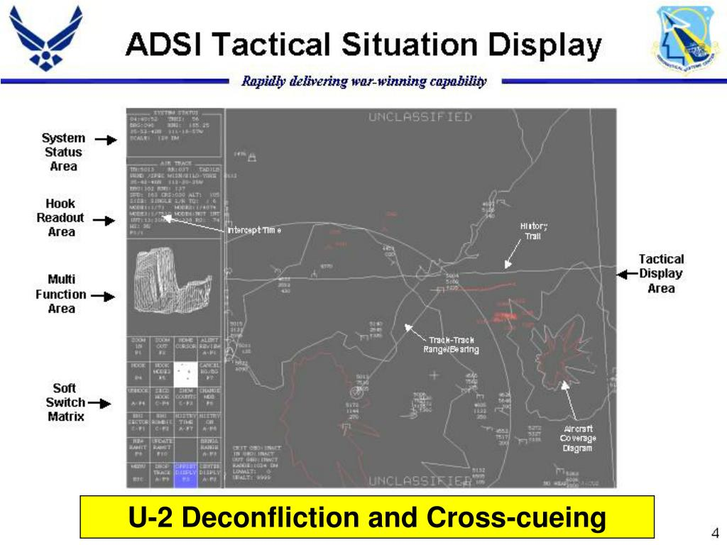 U-2 Deconfliction and Cross-cueing