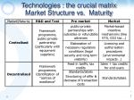 technologies the crucial matrix market structure vs maturity