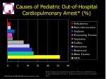 causes of pediatric out of hospital cardiopulmonary arrest