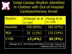 initial cardiac rhythm identified in children with out of hospital cardiopulmonary arrest