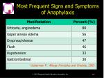 most frequent signs and symptoms of anaphylaxis