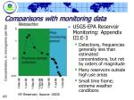 comparisons with monitoring data165