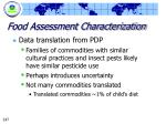 food assessment characterization247