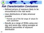 risk characterization conclusions268