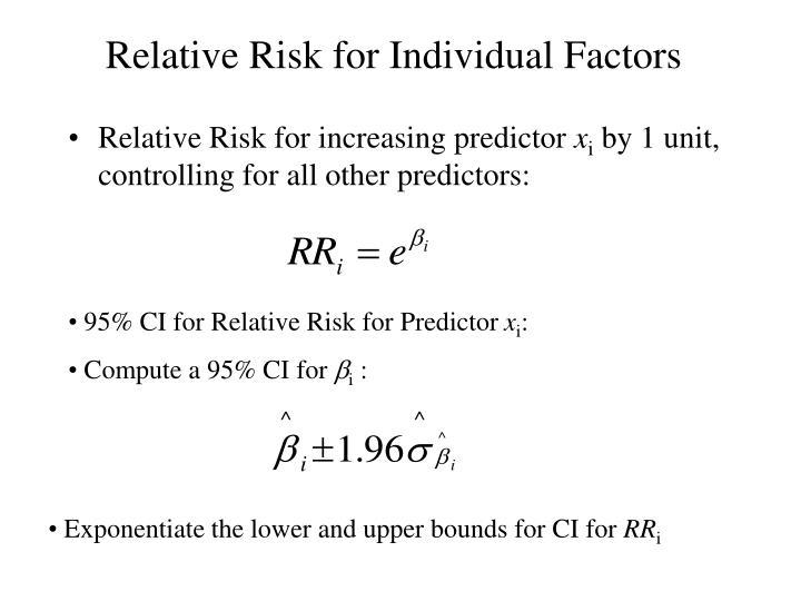 Relative Risk for Individual Factors