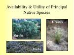 availability utility of principal native species