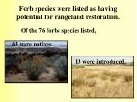 forb species were listed as having potential for rangeland restoration