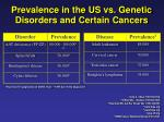 prevalence in the us vs genetic disorders and certain cancers
