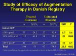 study of efficacy of augmentation therapy in danish registry1