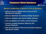 telephonics market dominance