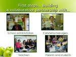 first steps building a collaborative partnership with