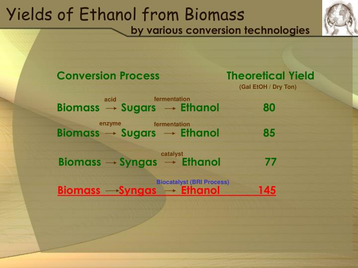 Yields of Ethanol from Biomass