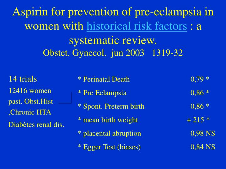 Aspirin for prevention of pre-eclampsia in women with