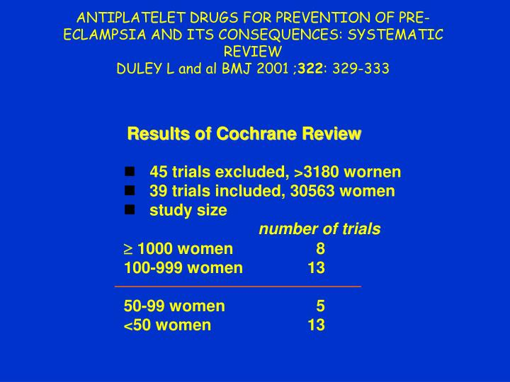 ANTIPLATELET DRUGS FOR PREVENTION OF PRE-ECLAMPSIA AND ITS CONSEQUENCES: SYSTEMATIC REVIEW
